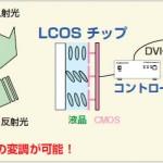 LCOS_001